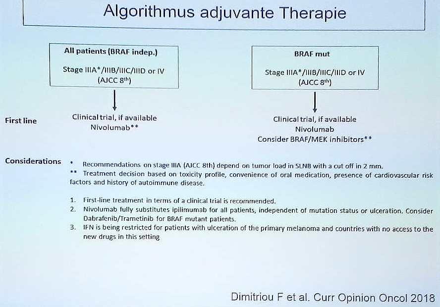 Adjuvantes Behandlungsschema beim Melanom