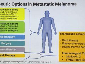 Therapieoptionen beim fortgeschrittenen Melanom