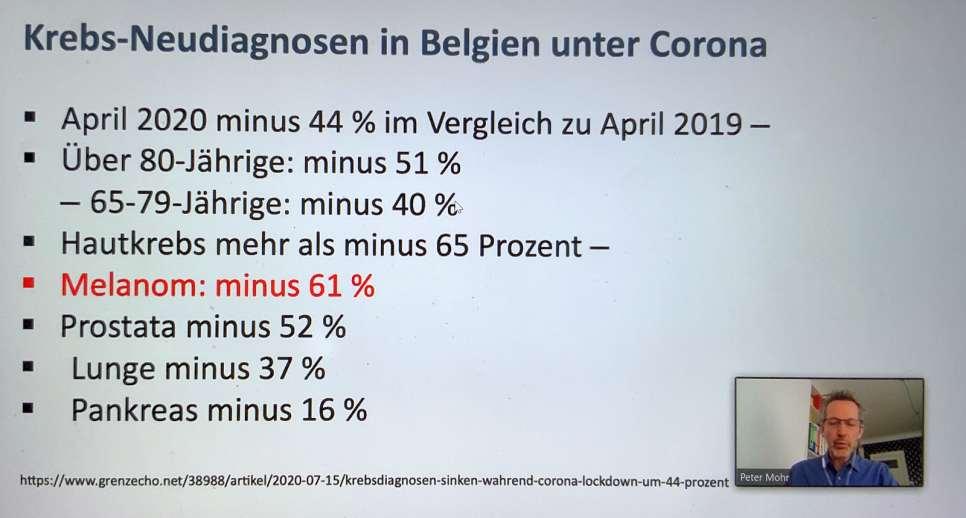 Vortragsfolie zu Krebsdiagnosen in Belgien